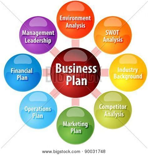 Web Design Business Plan Design Business Plan