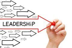Thesis on female leadership