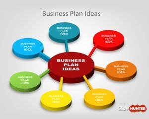 Writing business plan web design company